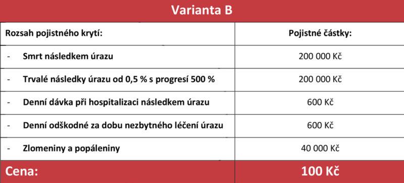 varianta_b